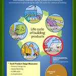 GBC-infographic-4