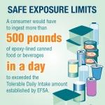 PGG BPA Infographic 5